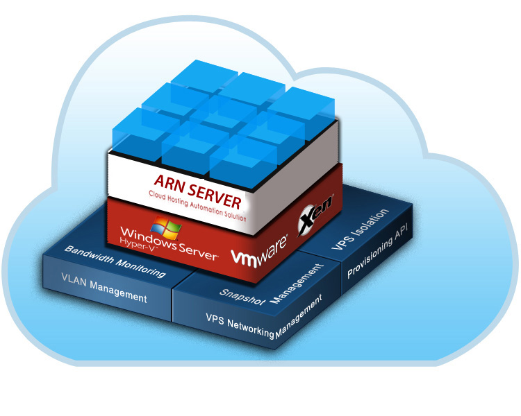 SERVER VIRTUALIZATION TECHNOLOGY SOLUTIONS